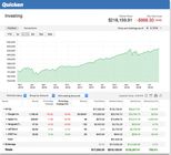 Quicken - Quicken investment management