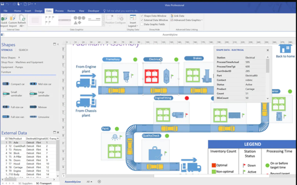 Visio real-time data