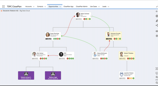 ClosePlan Relationship Maps - create org charts in Salesforce