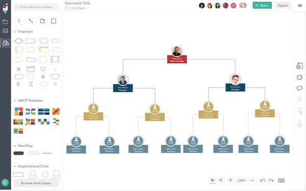 Creately org chart
