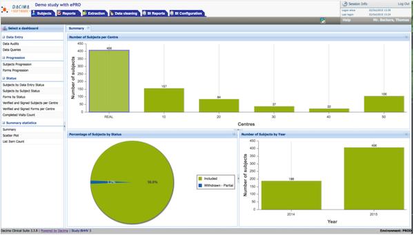 Dacima Clinical Suite custom reporting
