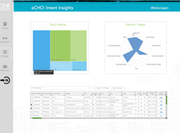 eCHO intent insights