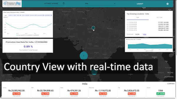 Country view with real-time data