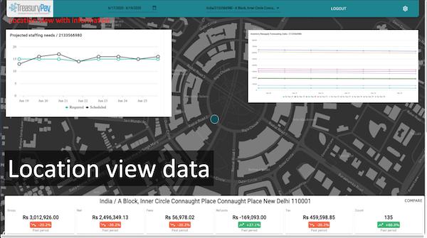 Location view data