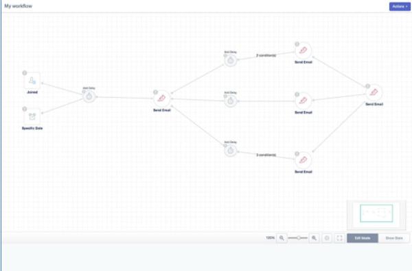 VBOUT workflow builder