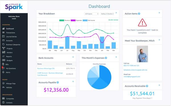 KPMG Spark dashboard
