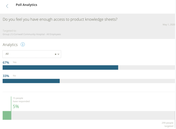 iTacit poll analytics