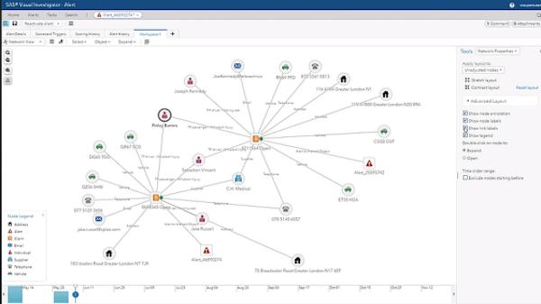 SAS Intelligence and Investigation Management - visual workspace