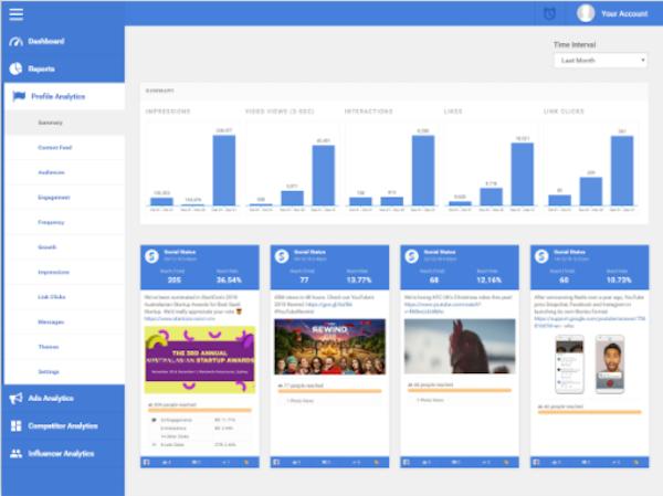 Social Status profile analytics