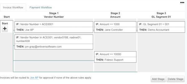Fidesic invoice workflow