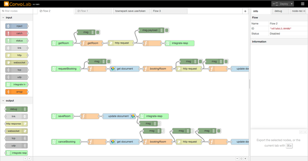 ConvoLab flow visualization