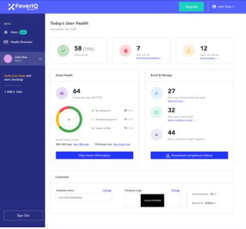 FeverIQ admin dashboard