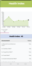 Cooey Health - health index