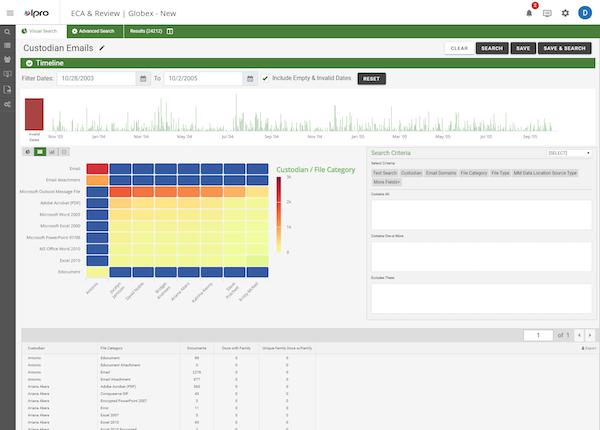 Ipro for Enterprise custodian emails screenshot