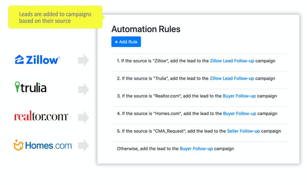 iHomefinder - automation rules