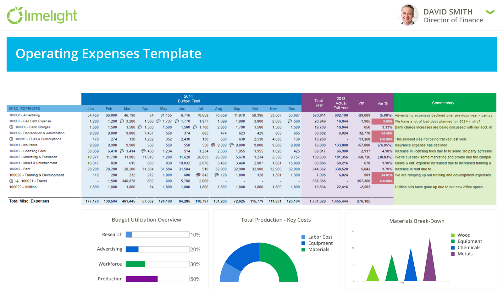 Operating expenses template