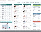 ServiceGuru Kiosk employee rating screenshot