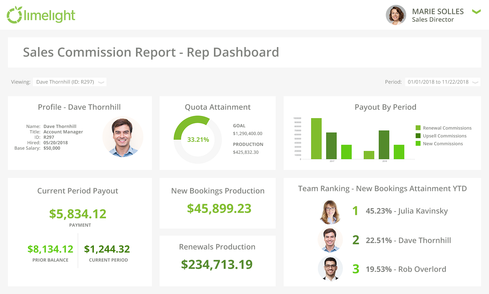 Sales commission dashboard
