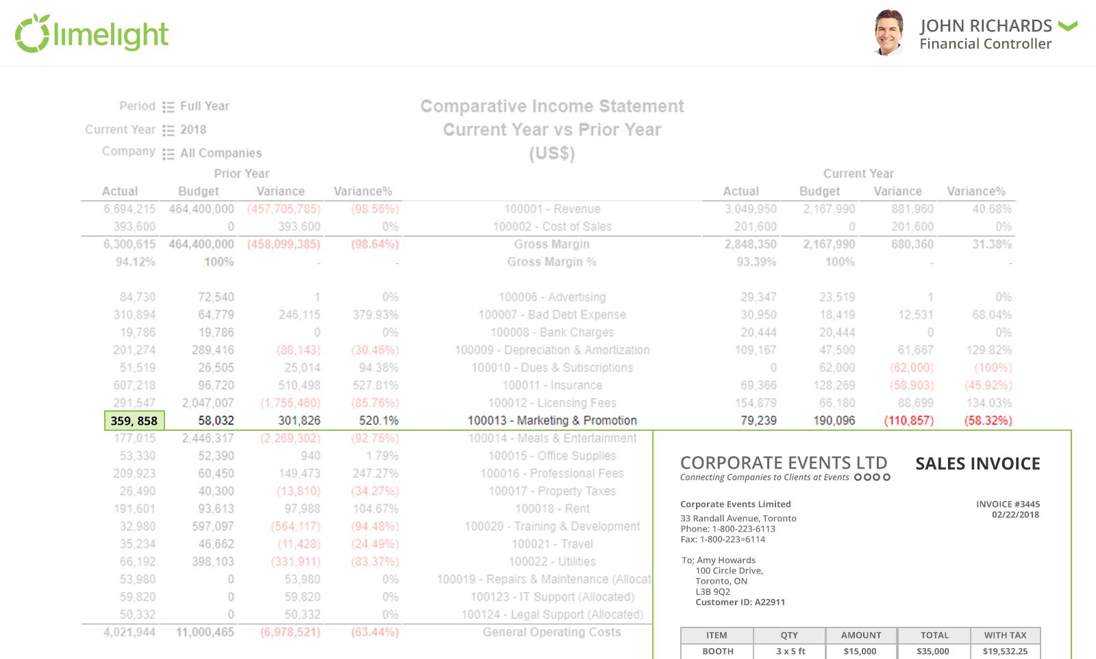 Comparative income statement