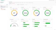 Applitools results dashboard screenshot