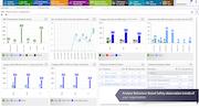Behavior-based safety (BBS) dashboard