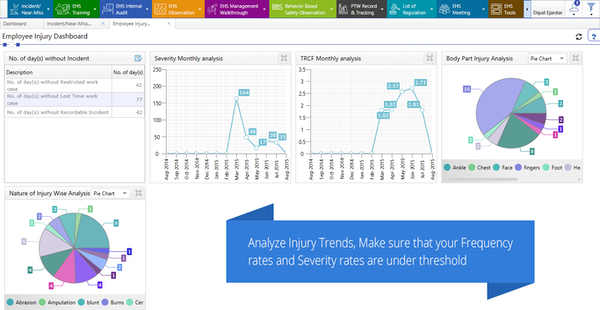Injury dashboard