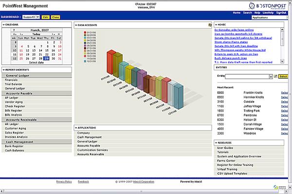 Integrated financials/accounting