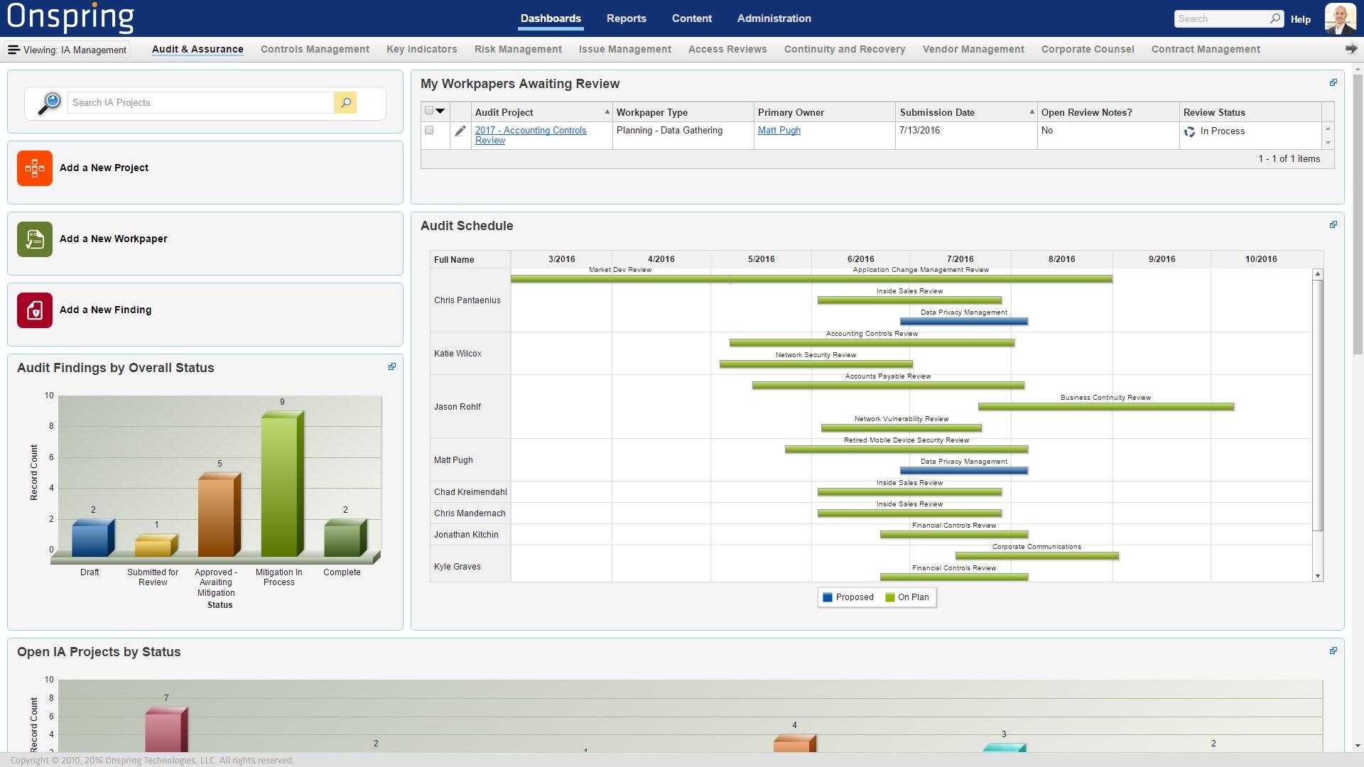 Audit management dashboard