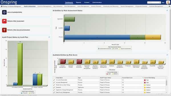 Audit universe management dashboard