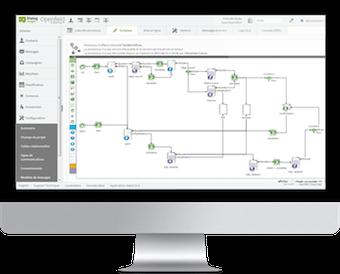 Automized workflow
