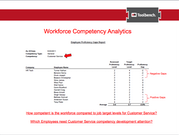 Competency Analytics