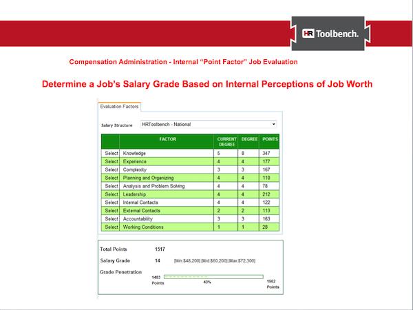 Salary Grade