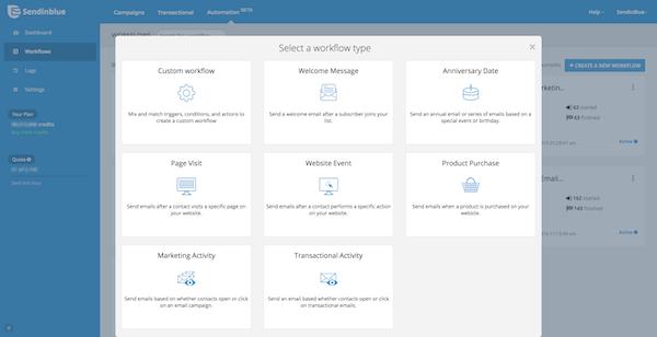 Workflow templates
