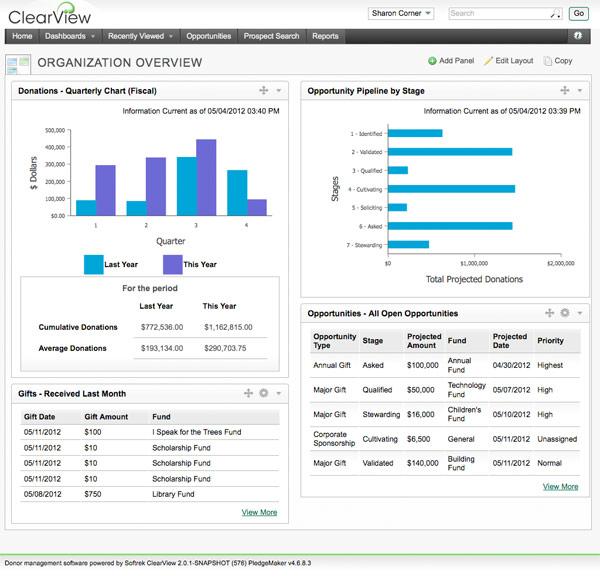 Software ClearView CRM - 2019: reseñas, precios y demos
