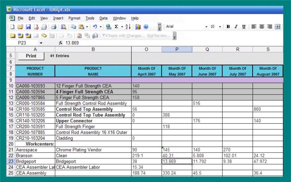 Create/customize Excel reports
