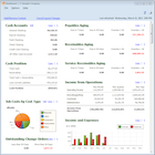 Sage 100 Contractor (formerly Sage Master Builder) - Dashboard