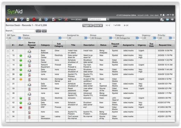 Helpdesk List View