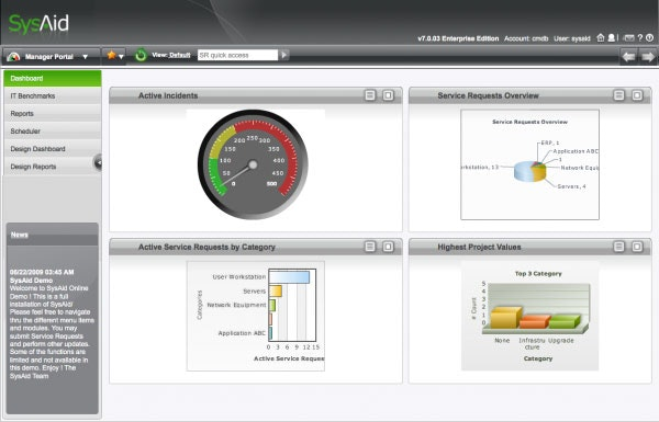 Graphic Dashboard and Customized Reports