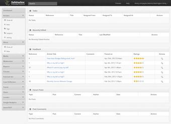 SmartSupport - Administrator Dashboard
