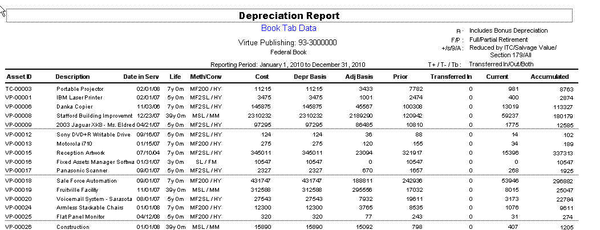 FAM Depreciation Report