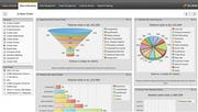1CRM - Sales and marketing