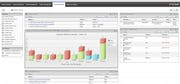 1CRM - Customer service/case management