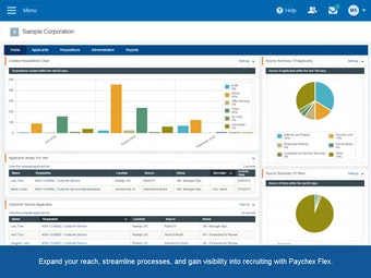 Requisitions dashboard