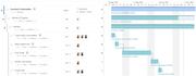 Interactive Gantt chart