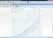 EMR Growth Chart