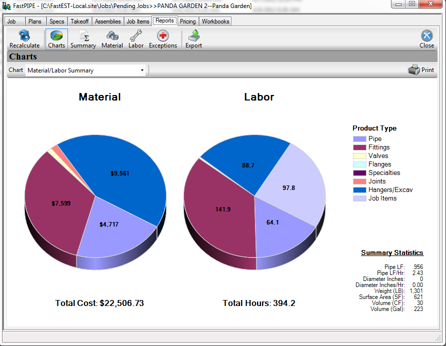 FastPIPE Chart Report