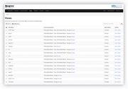 Specialized views drop