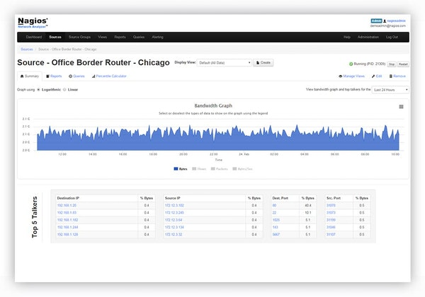 Security/reliability drop