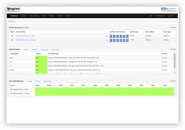 Comprehensive dashboard
