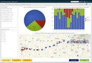 SAS Visual Analytics - Data exploration